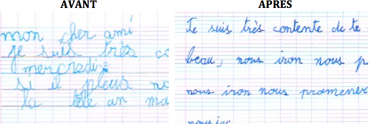 Blocage et dégradation de l'écriture suite à la séparation de ses parents